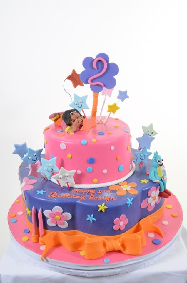 Dora the Explorer Cake 1103